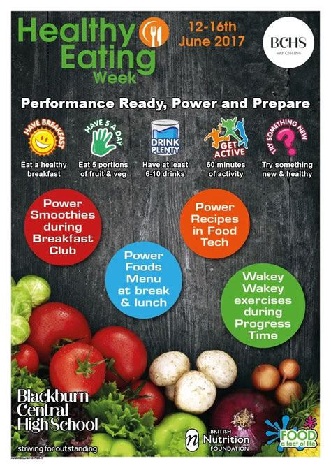 The kid's healthy eating plate is a visual guide to help educate and encourage children to eat well and keep moving. Pin by Ryan Hardy on Competitive Audit - PSA School Lunch Initiative | Healthy eating posters ...