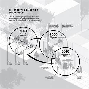 Neighborhood Sidewalk Negotiation