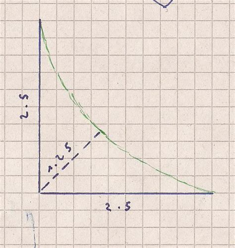 flaeche   berechnen mathelounge