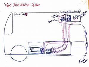 How To Convert Your Rv U0026 39 S 30a System To 50a  U22c6 Pippenings Com