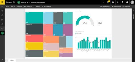 connect to power bi templates d365 gain complete insights with the visio visualizations in