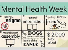 The Black & White Mental Health Awareness week recap
