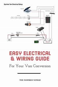 Electrical Set Up For Your Van Conversion