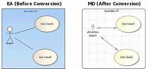 Use Case Diagram Elements