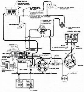 Doc  Diagram Harley Cart Starter Generator Wiring Diagram Ebook