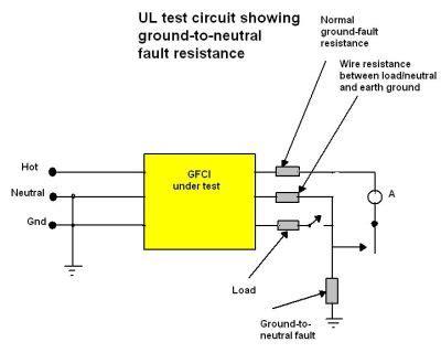 Teardown Leviton Ground Fault Circuit Interrupter Power