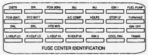 Cadillac Eldorado  1995   U2013 Fuse Box Diagram