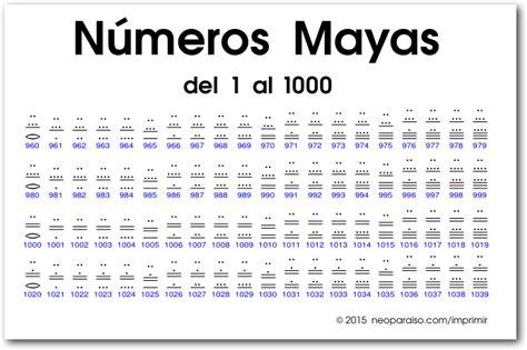 tabla de n 250 meros mayas 1 al 1000 descubrimiento de am 233 rica