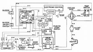 Kenmore Dryer Wiring Schematic Diagrams