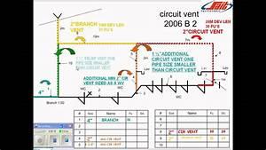 Sait Plumbing Circuit Venting