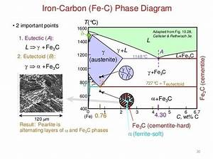 How To Lower The Melting Point Of Iron