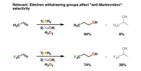 hydroboration  alkenes master organic chemistry