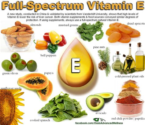 spectrum vitamin e food sources helpful tips tricks pinter
