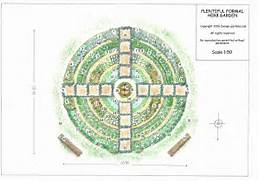 Garden Design And Planning Design Functional Herb Garden Design Plan For All Seasons