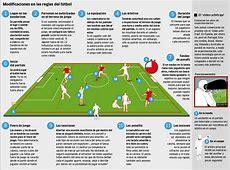 El fútbol de las 'nuevas' reglas Marcacom