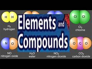 Elements and Compounds - Science for kids (With Quiz ...