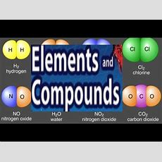 Elements And Compounds  Science For Kids (with Quiz) Youtube