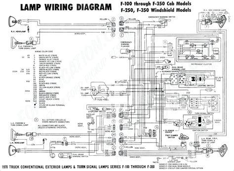 takeuchi tl wiring schematic  wiring diagram