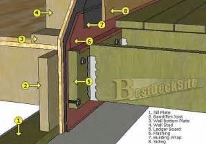 deck ledger flashing installation building