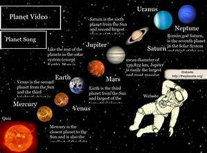 The 8 Planets: astronomy, earth, eng, jupiter, mars ...