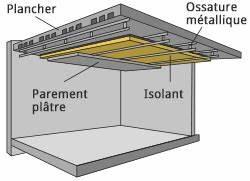 Isolant Sous Dalle Béton : isolation des planchers bas par dessous la dalle vos ~ Dailycaller-alerts.com Idées de Décoration