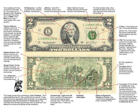 Illuminati Ufo by Illuminati Symbols Illuminati Symbols In