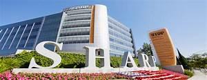 Sharp HealthCar... Sharp Healthcare