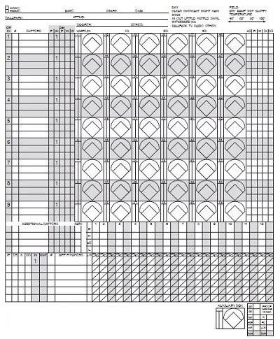 baseball stats spreadsheet templates template