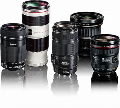 Zoom Canon Lenses Lens Camera Background Clipart