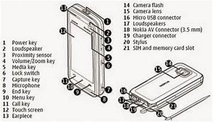 User Manual Pdf Free Nokia 5530 Xpressmusic