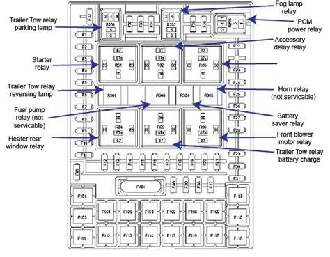 ford  fuse diagram ricks  auto repair
