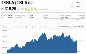 Buckle Up Tesla Is Going To Face Extreme Volatility In