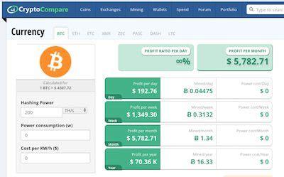 bitcoin cloud mining calculator bitcoin mining calculator berechnen sie ihre mining
