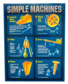 Science Simple Machines