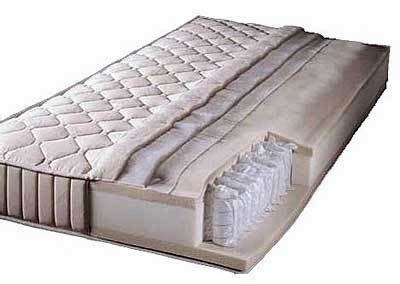 spring mattress sleepwell spring mattress sleepwell