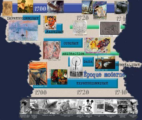 epoque des temps modernes 201 poque moderne ligne du temps de l histoire de l