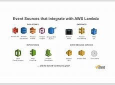 Stephen Liedig Building Serverless Backends with AWS