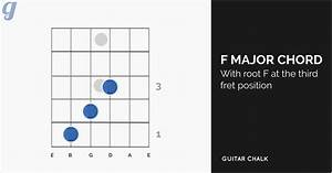 22 Basic Guitar Chords For Beginners With Diagrams  Tabs And Audio
