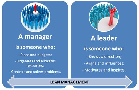 simply pk manager  leader