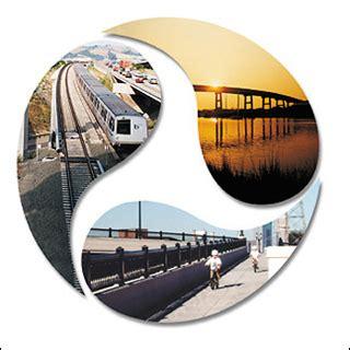 comparative land   transportation planning urban