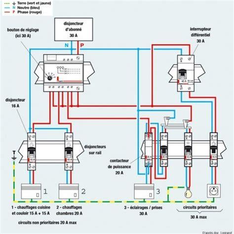 circuit electrique cuisine liste de plans électriques de la maison