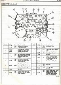 Diagram  Underhood Fuse Box Diagram 1994 F150 Ford Full