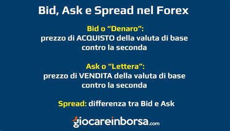 bid e ask lezione 2 quotazioni nel forex giocareinborsa