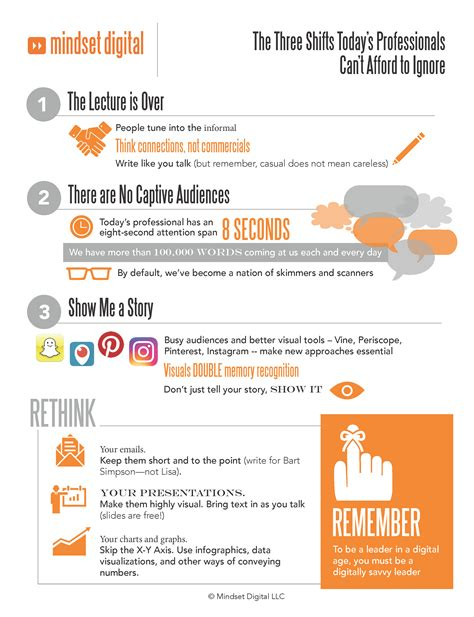handouts mindset digital