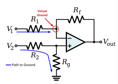 Instrumentation Amplifiers and How to Measure Miniscule ...