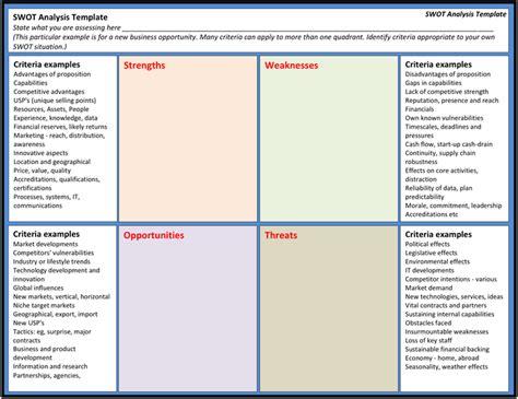 Swot Analysis Template Excel  Analysis Templates Pinterest
