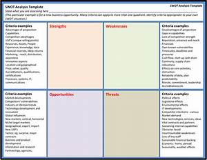 swot analysis template in word and pdf formats With capabilities analysis template