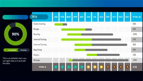 project dashboard excel template exceltemplates