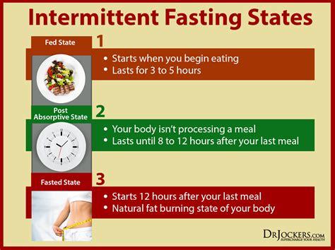 intermittent fasting strategies   fast