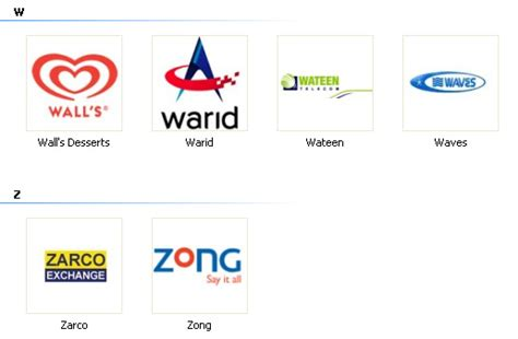 brands  top pakistani brands  yellow pages